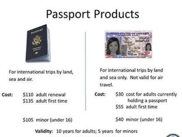 You really need a passport