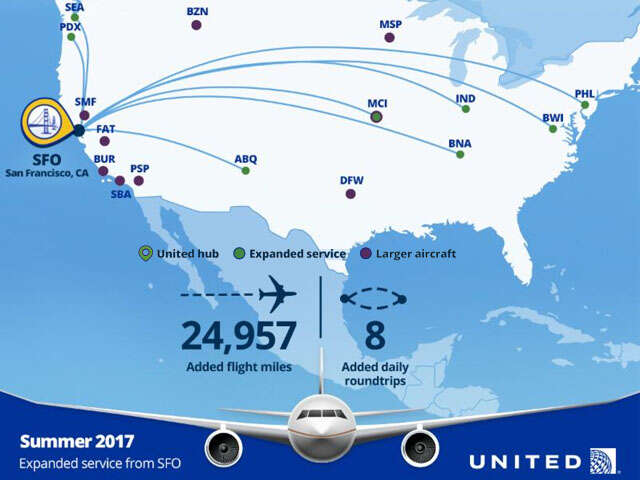 United Airlines Increases Service Between San Francisco and 18 Destinations