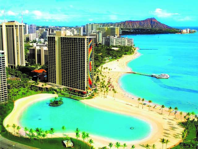 All About Hawaii - Limited Time Offer!