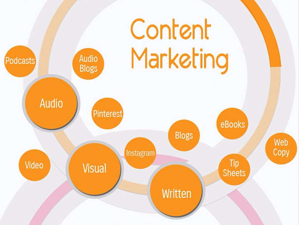 Emerging Trends in Travel Agency Content Marketing Part 1