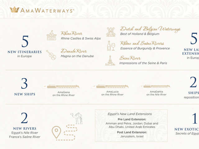 AmaWaterways Awaits Your Arrival